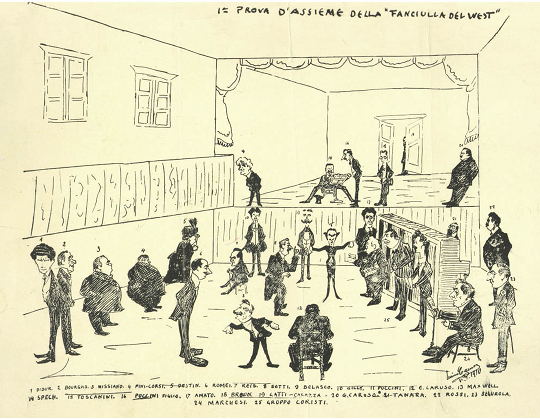Drawing by Caruso depicting the rehearsals for the world premiere of La fanciulla del West at the Met in 1910 (Source: Metropolitan Opera Archives)